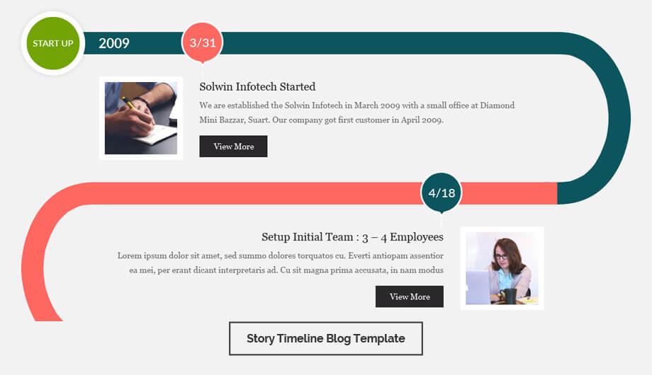 Story Timeline Template  CityEsporaCo