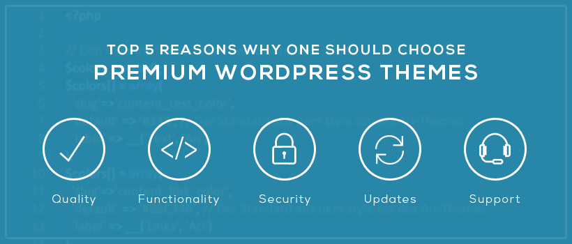 Top 5 Reasons to Choose Premium WordPress Themes