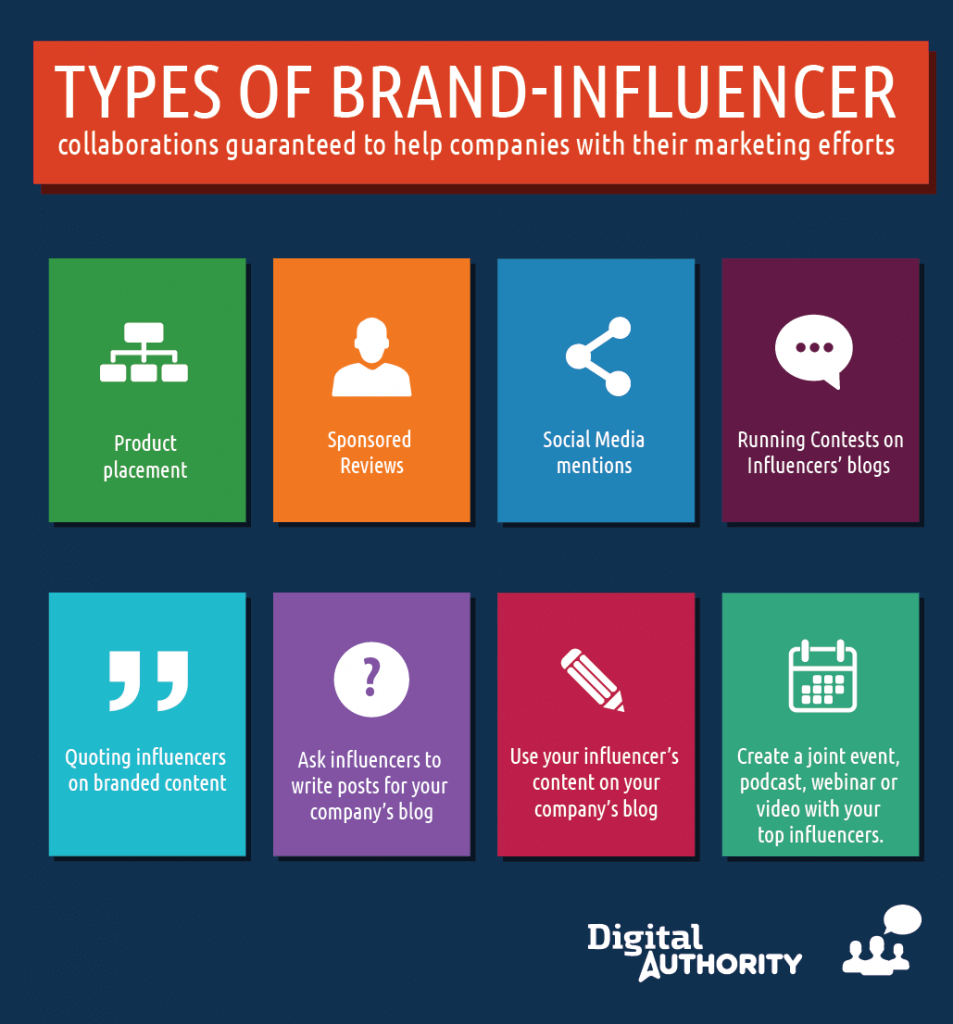 influencer marketing deliverables