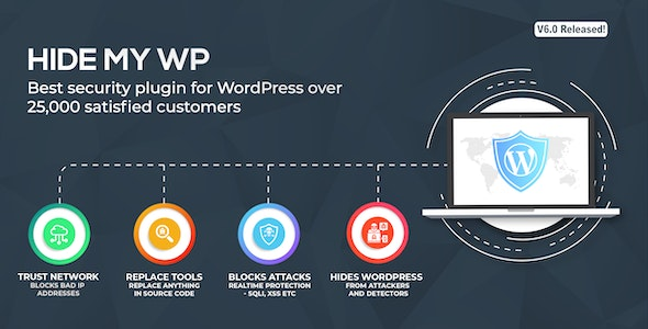 Hide my WP - WordPress plugin