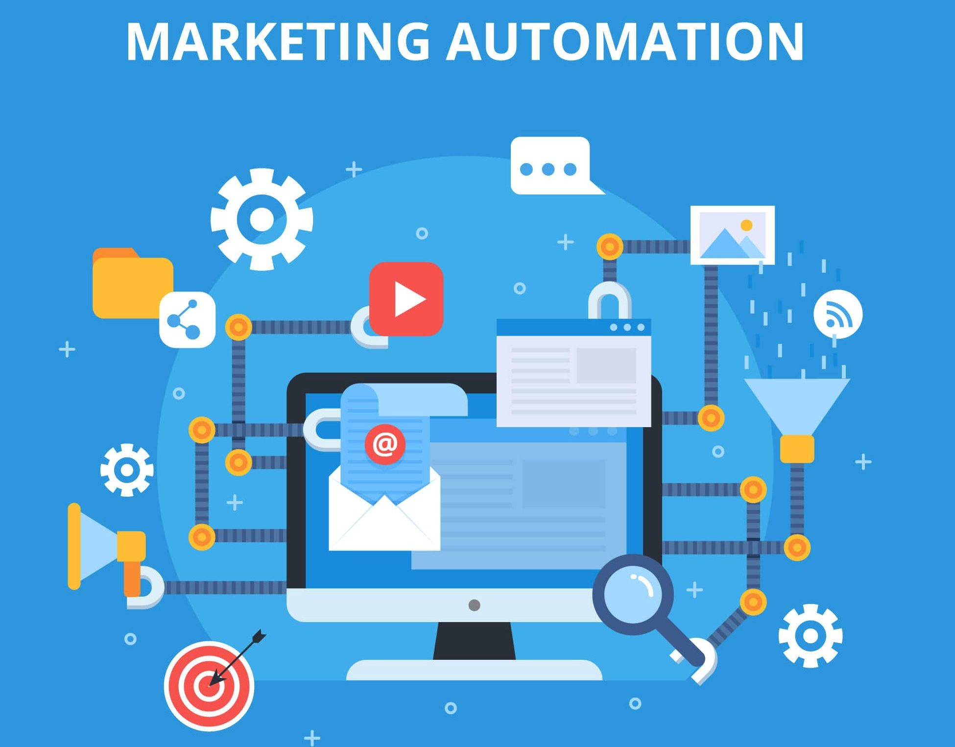 Marketing-Automotion
