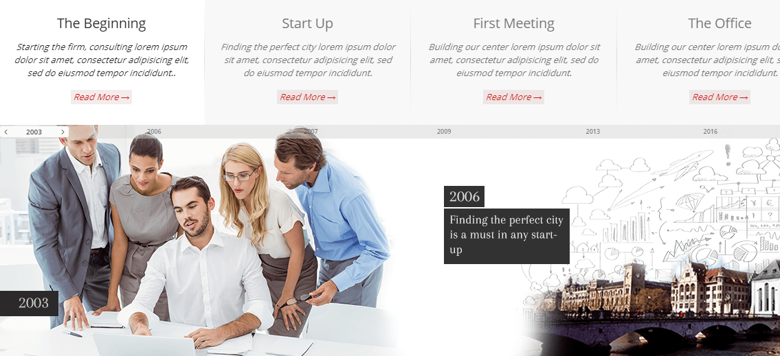 ZoomTimeline WordPress Plugin